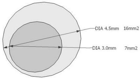 mesh comparison image
