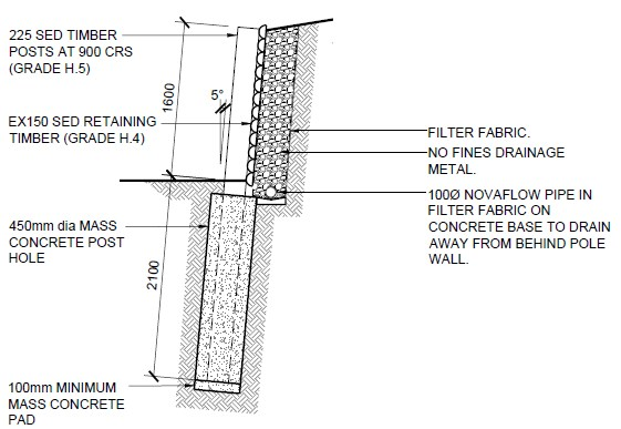 16m tall retaining wall design and costing example