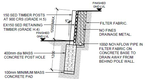 Retaining Wall Design Calculations Timber Post Retaining Wall Costings New  Zealand