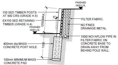 timber design example