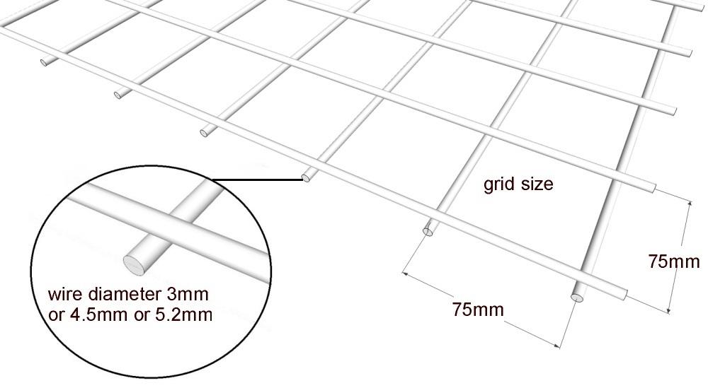 Gabion Wire Mesh Size Information - Gabion1