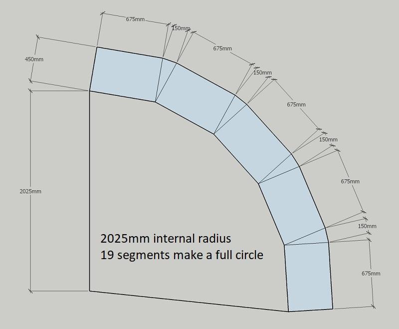 2025mm radius curve