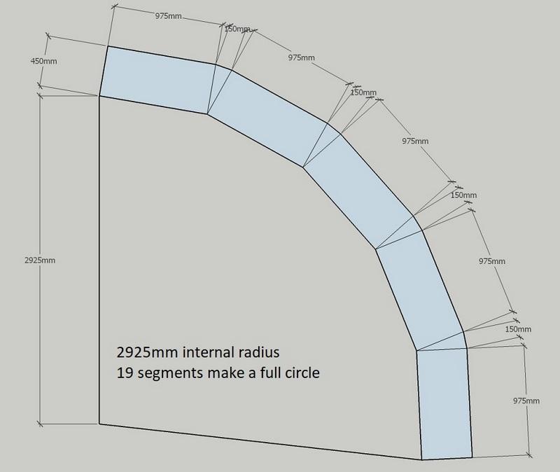 2925mm radius curve